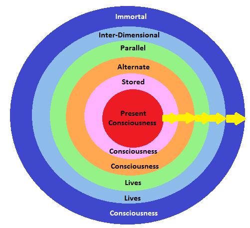 quantum_consciousness_image01